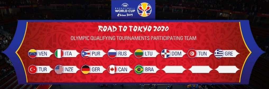 Seleções já definidas no Pré-Olímpico via Mundial; três europeus completam essas vagas, além de oito convidados em critério a ser definido pela Fiba (Foto: Reprodução/SporTV)