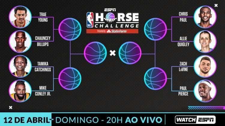 Chaveamento do torneio de cestas improváveis (Foto: Reprodução/ESPN Brasil)